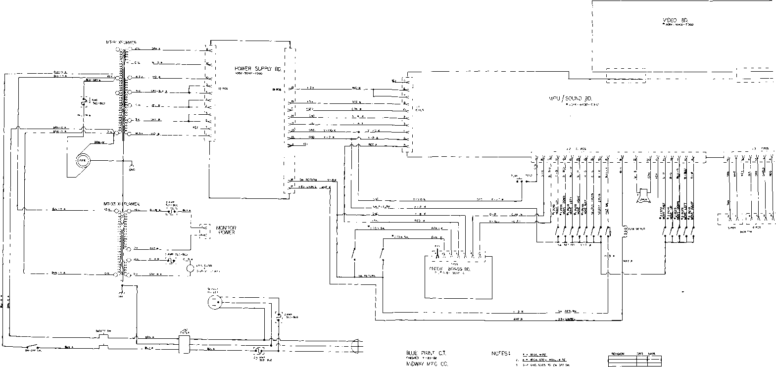 Mortal Kombat Panel Blue Print
